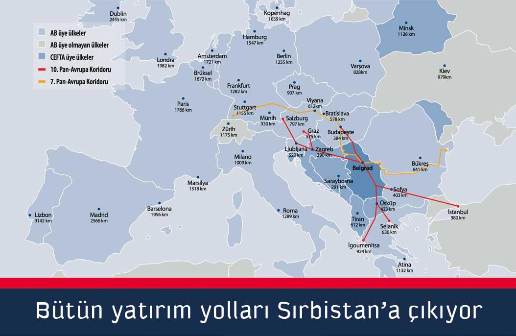 Sırbistan yatırım imkanları